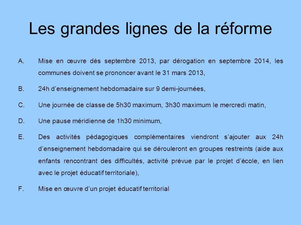 Les grandes lignes de la réforme