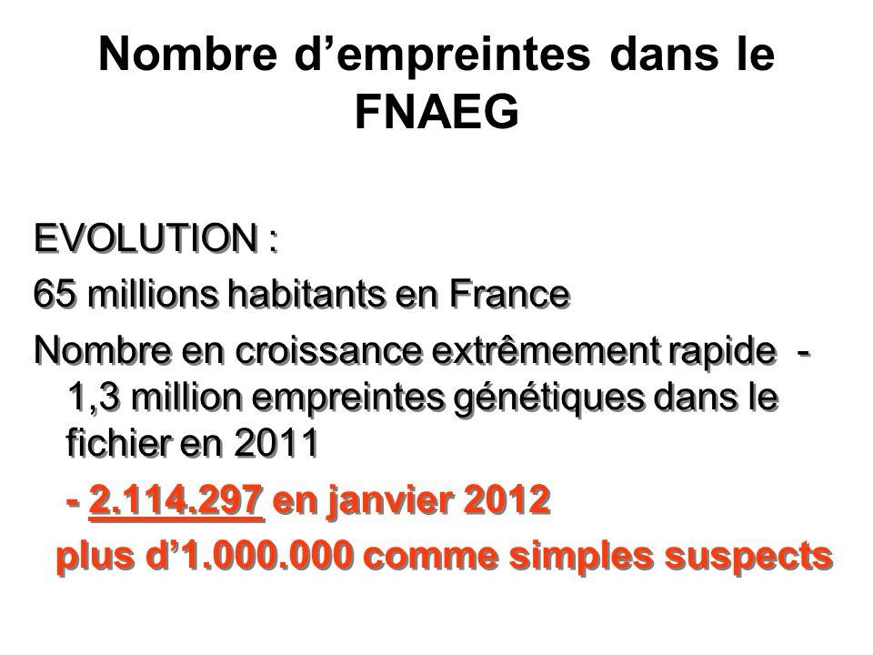 Nombre d'empreintes dans le FNAEG