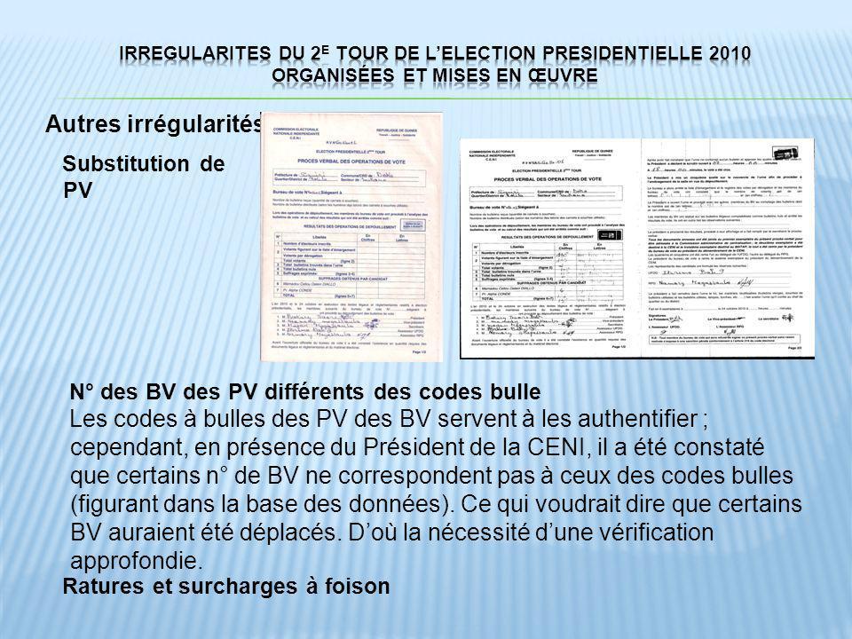 IRREGULARITES DU 2E TOUR DE L'ELECTION PRESIDENTIELLE 2010 ORGANISÉES ET MISes EN ŒUVRE