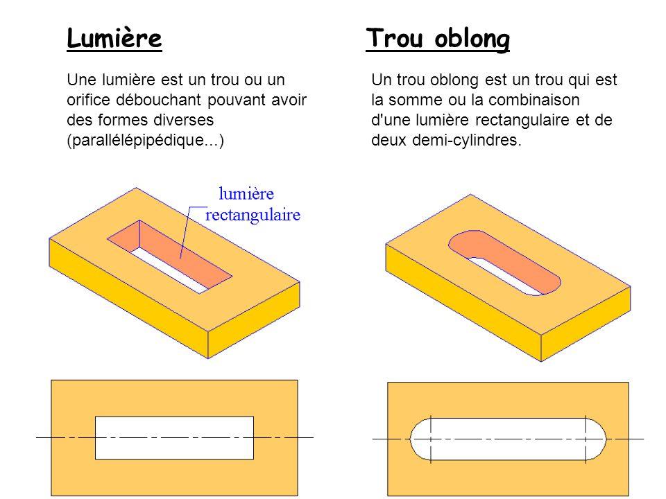 Lumière Trou oblong. Une lumière est un trou ou un orifice débouchant pouvant avoir des formes diverses (parallélépipédique...)