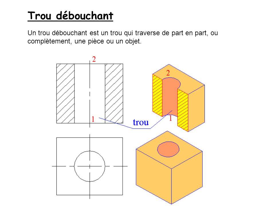 Trou débouchant Un trou débouchant est un trou qui traverse de part en part, ou complètement, une pièce ou un objet.