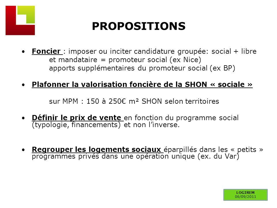 PROPOSITIONS Foncier : imposer ou inciter candidature groupée: social + libre. et mandataire = promoteur social (ex Nice)