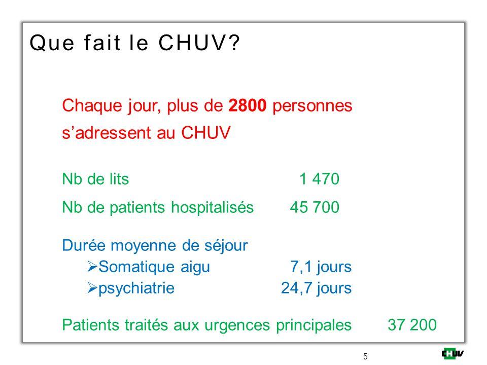 Chaque jour, plus de 2800 personnes s'adressent au CHUV