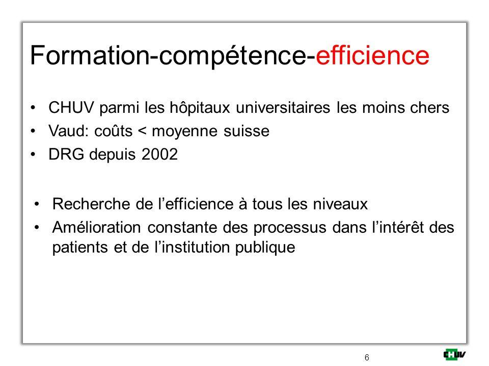 Formation-compétence-efficience