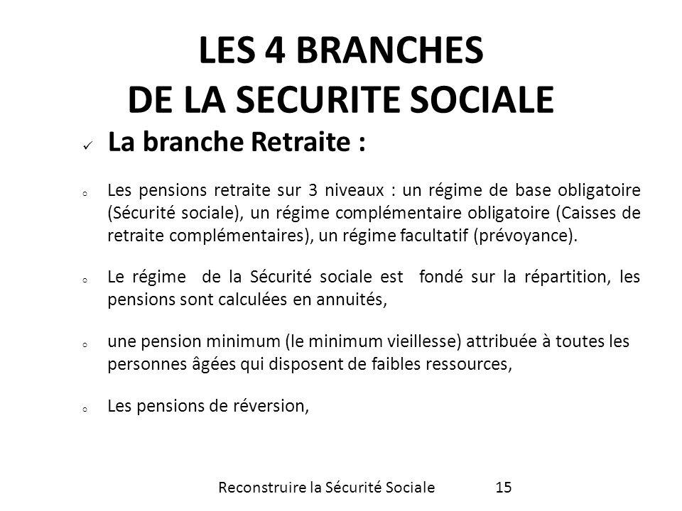 LES 4 BRANCHES DE LA SECURITE SOCIALE