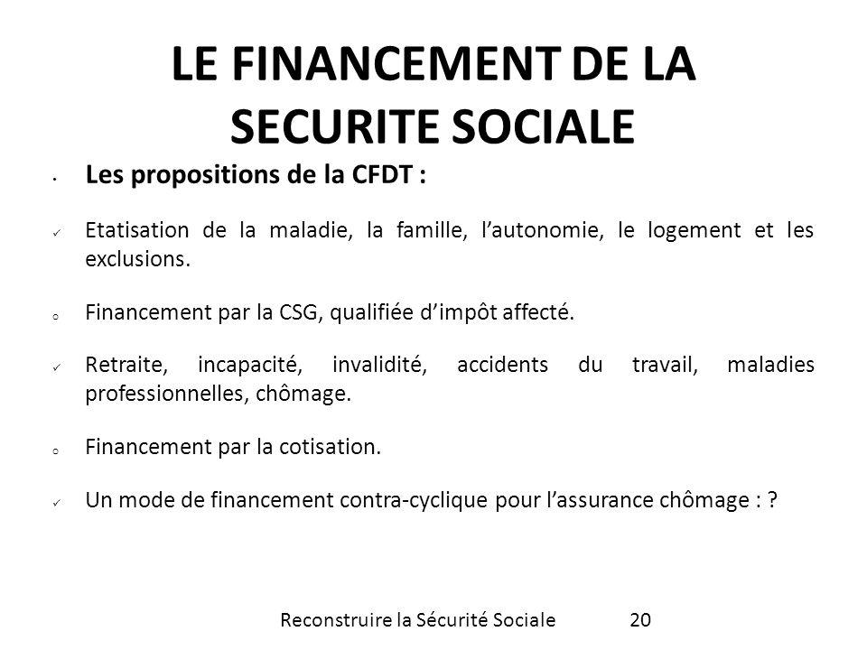 LE FINANCEMENT DE LA SECURITE SOCIALE