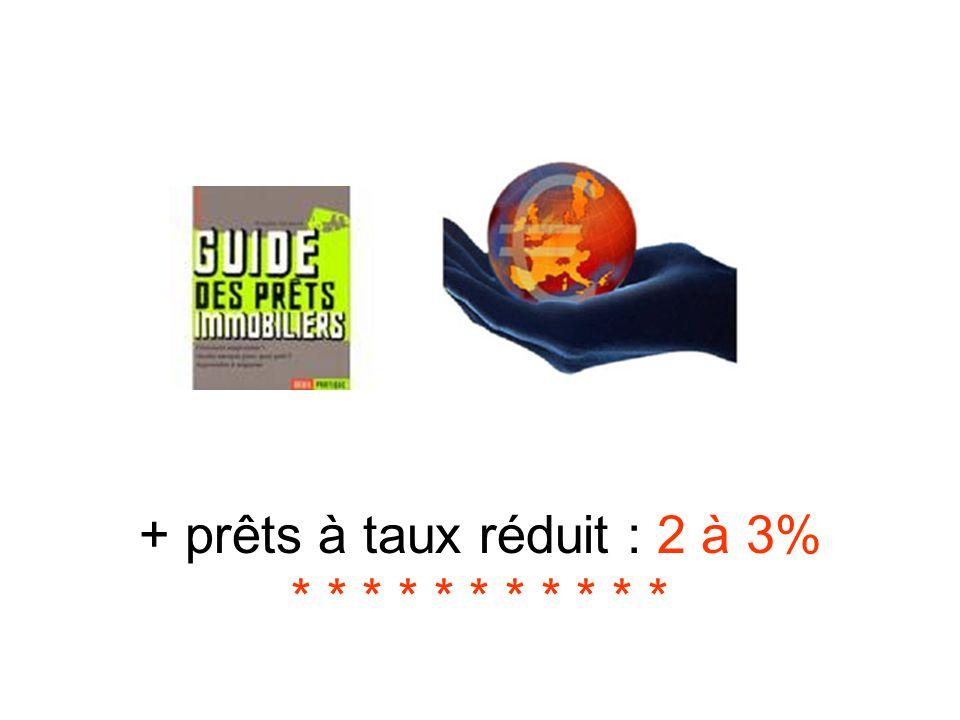 + prêts à taux réduit : 2 à 3% * * * * * * * * * * *