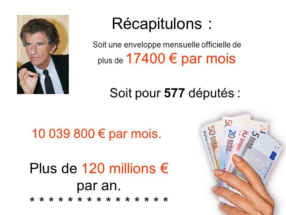 Récapitulons : Soit une enveloppe mensuelle officielle de plus de 17400 € par mois. Soit pour 577 députés :