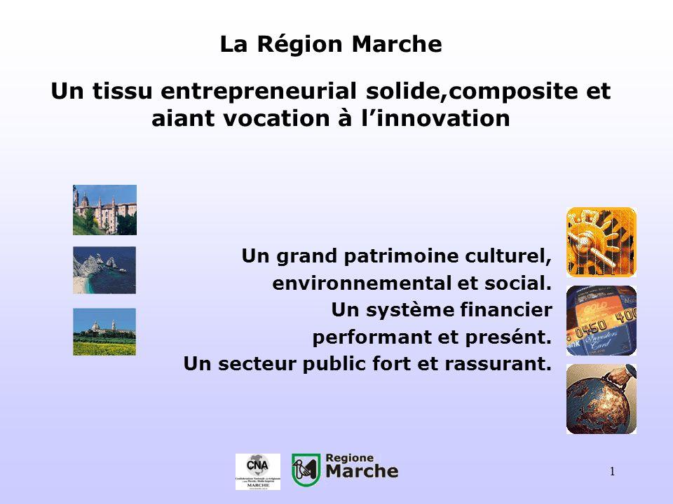 La Région Marche Un tissu entrepreneurial solide,composite et aiant vocation à l'innovation. Un grand patrimoine culturel,