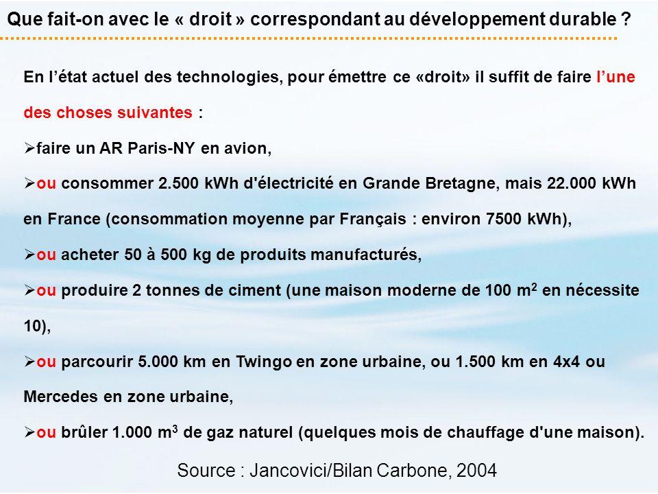 Energie Et Climat Au Sein De La Campagne Et Aprs  Ppt Tlcharger