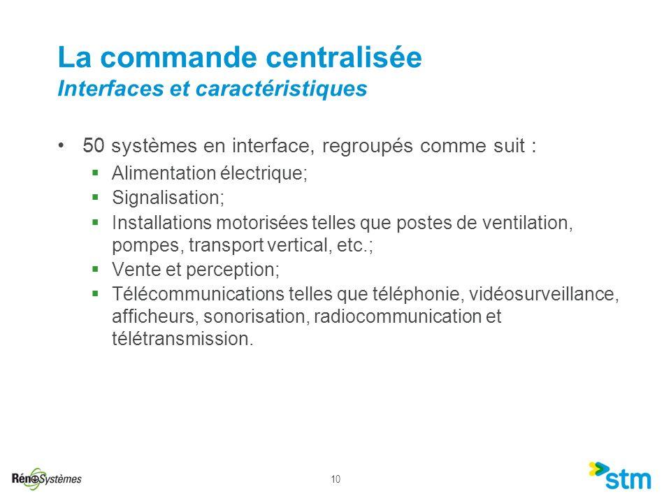 La commande centralisée Interfaces et caractéristiques