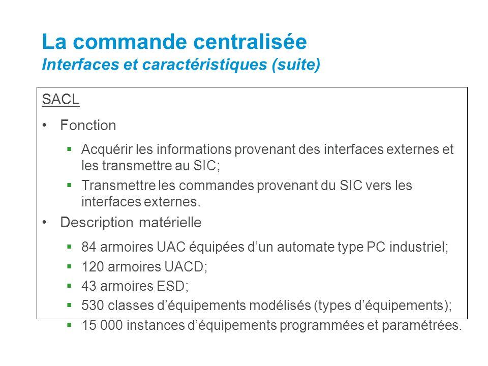 La commande centralisée Interfaces et caractéristiques (suite)