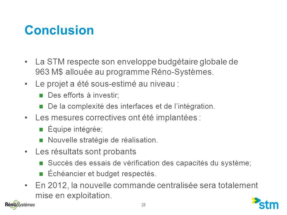 Conclusion La STM respecte son enveloppe budgétaire globale de 963 M$ allouée au programme Réno-Systèmes.