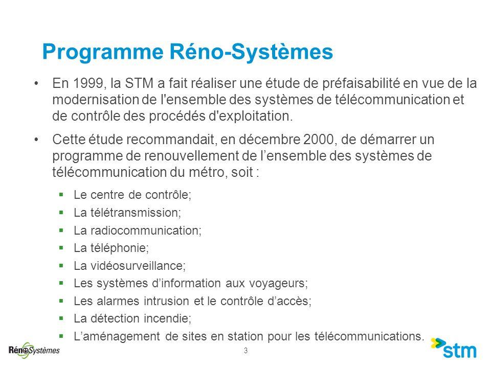 Programme Réno-Systèmes