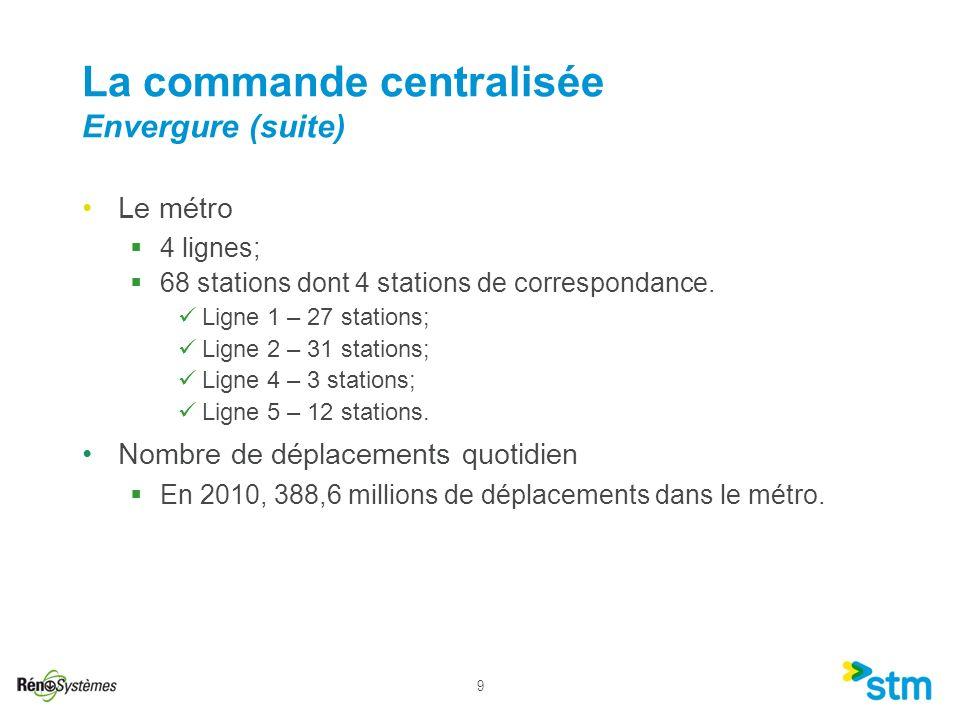 La commande centralisée Envergure (suite)
