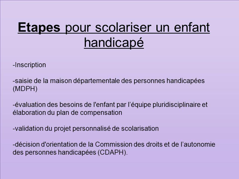 etapes pour scolariser un enfant handicap - Plan De Maison Pour Handicape
