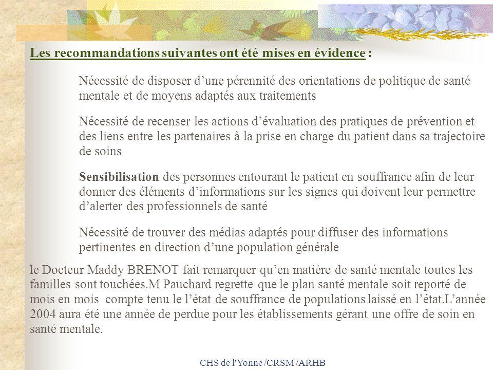 CHS de l Yonne /CRSM /ARHB