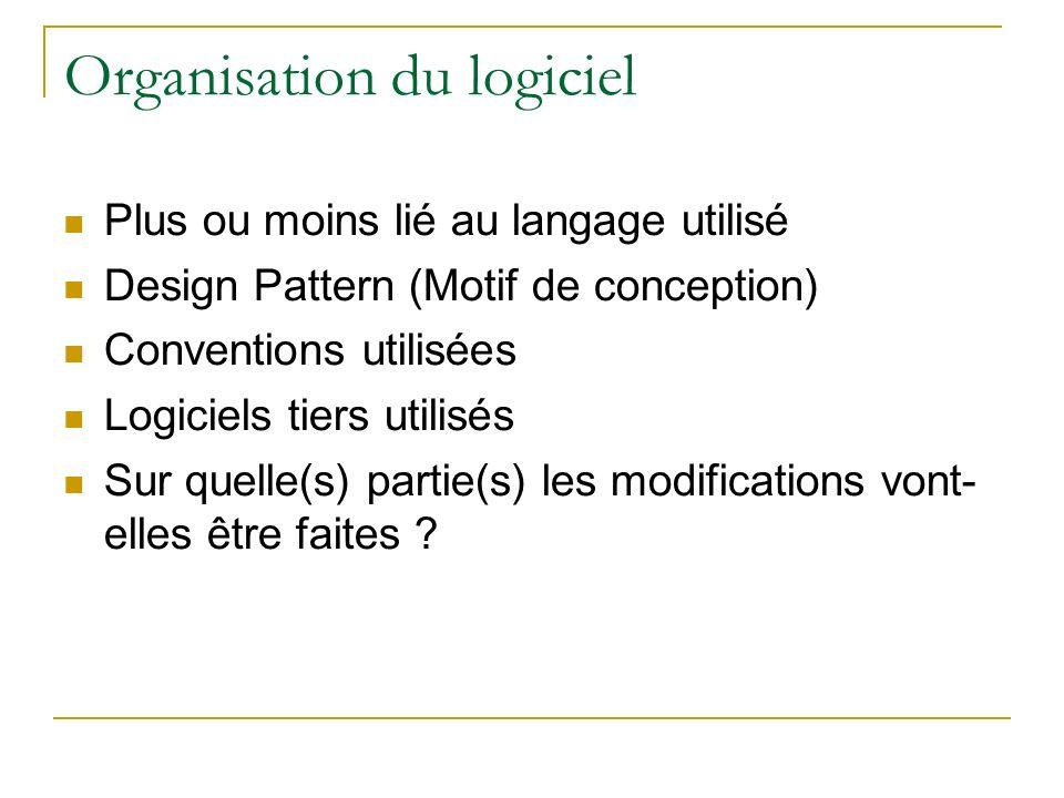 Organisation du logiciel