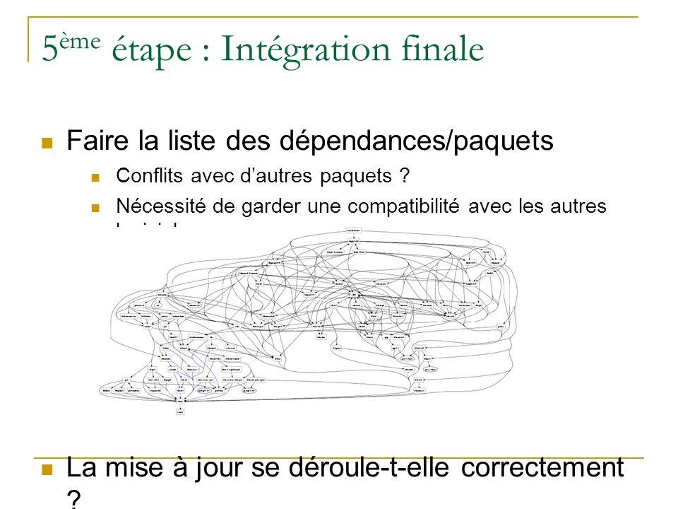5ème étape : Intégration finale