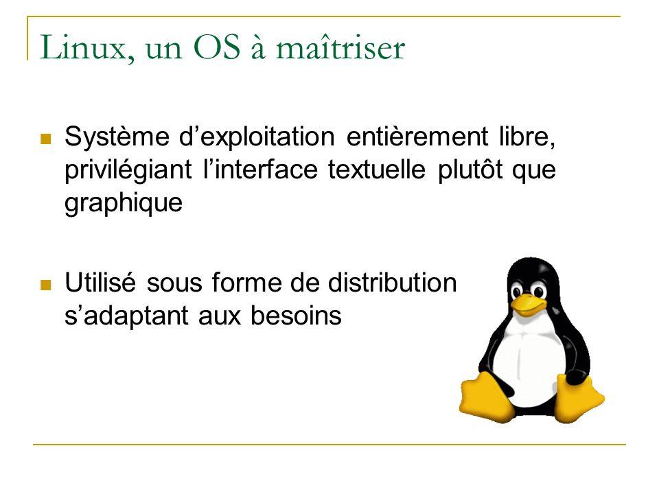 Linux, un OS à maîtriser Système d'exploitation entièrement libre, privilégiant l'interface textuelle plutôt que graphique.