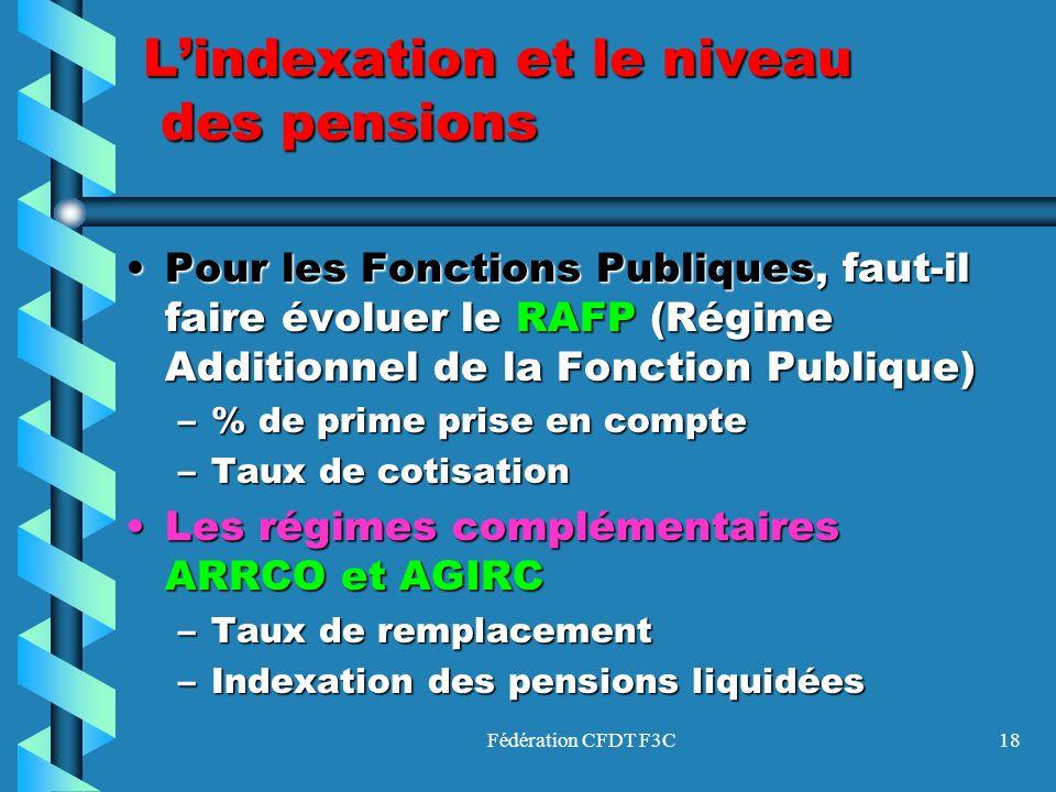 L'indexation et le niveau des pensions