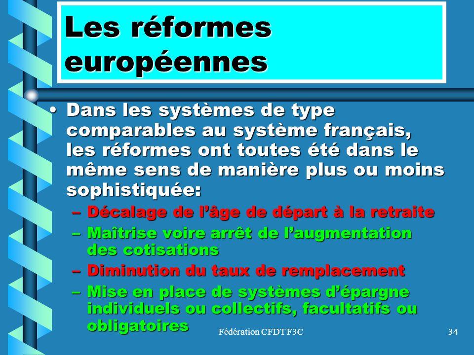 Les réformes européennes