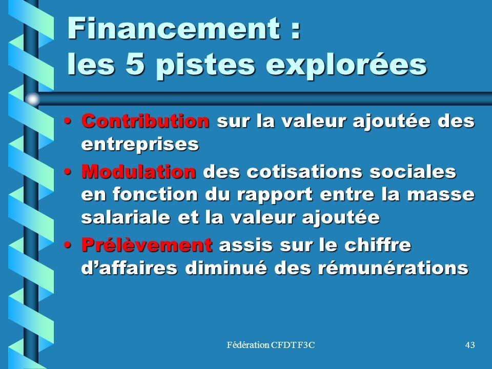 Financement : les 5 pistes explorées