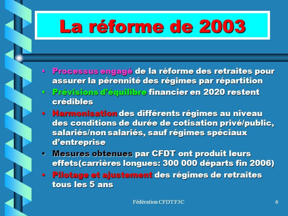 La réforme de 2003Processus engagé de la réforme des retraites pour assurer la pérennité des régimes par répartition.