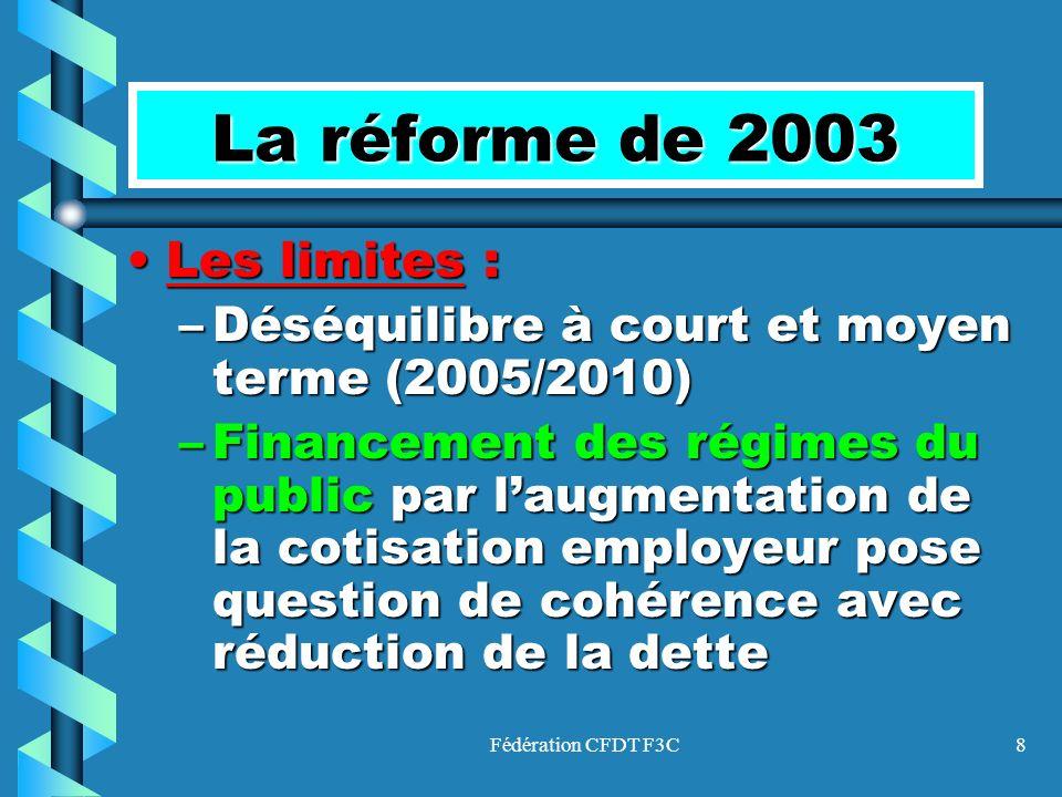 La réforme de 2003 Les limites :
