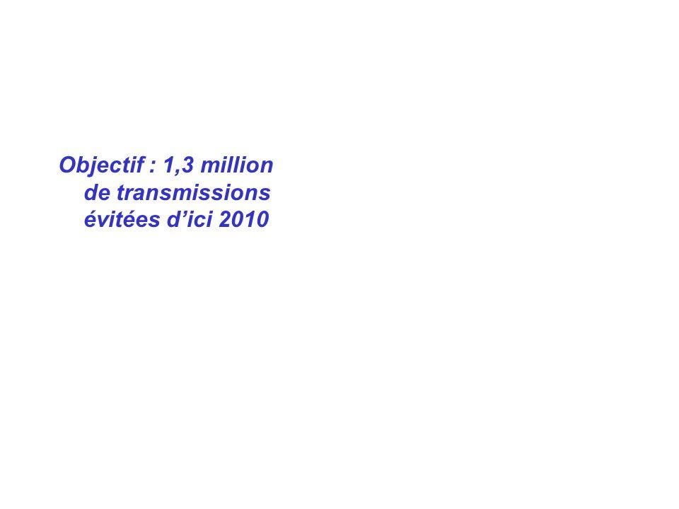 Objectif : 1,3 million de transmissions évitées d'ici 2010