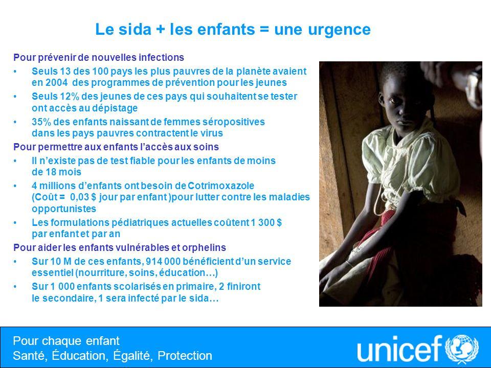 Le sida + les enfants = une urgence