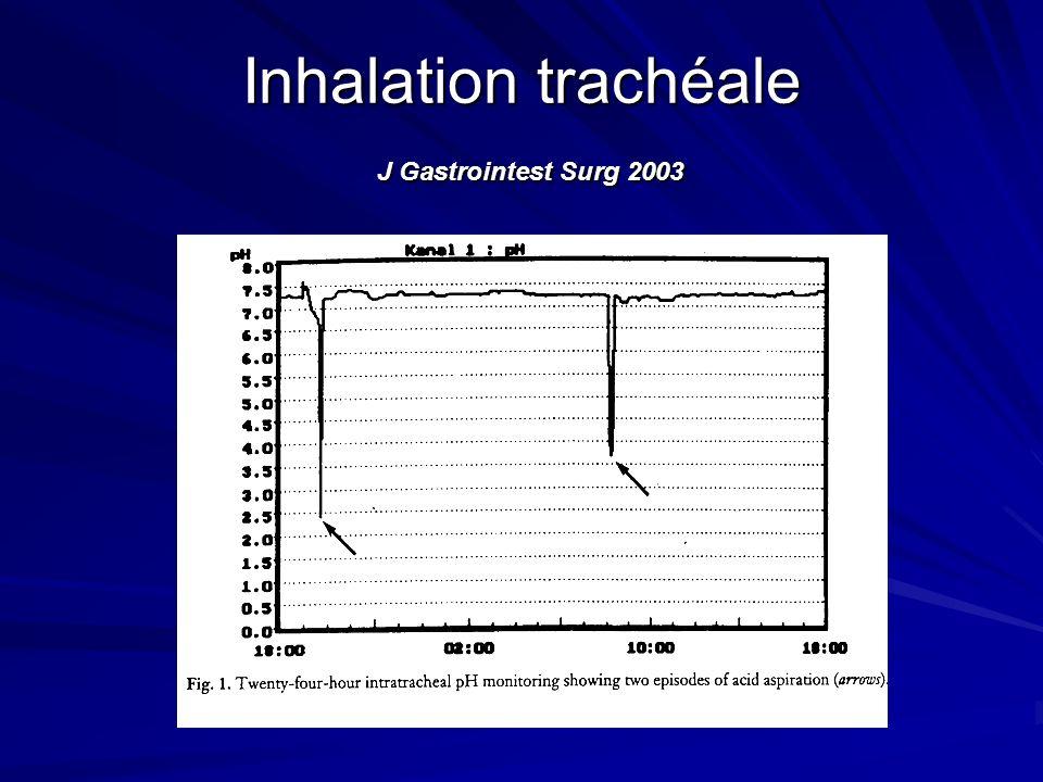 Inhalation trachéale J Gastrointest Surg 2003