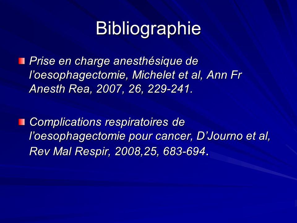 BibliographiePrise en charge anesthésique de l'oesophagectomie, Michelet et al, Ann Fr Anesth Rea, 2007, 26, 229-241.