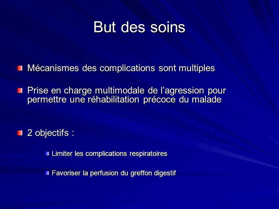 But des soins Mécanismes des complications sont multiples