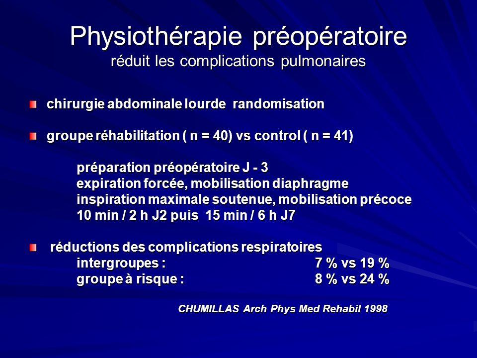 Physiothérapie préopératoire réduit les complications pulmonaires