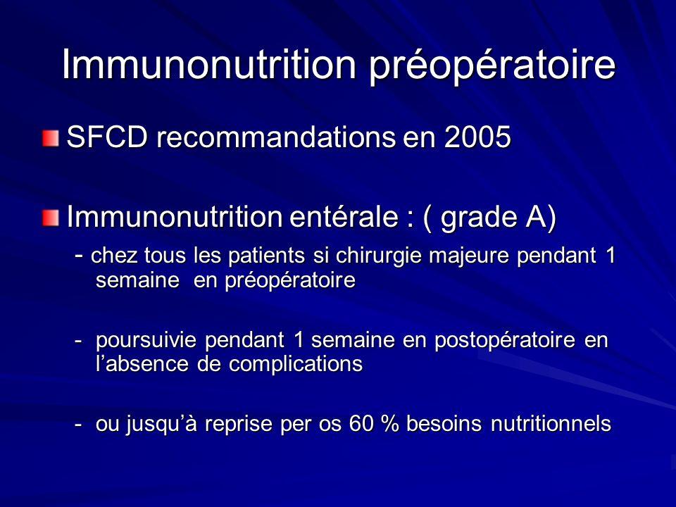 Immunonutrition préopératoire