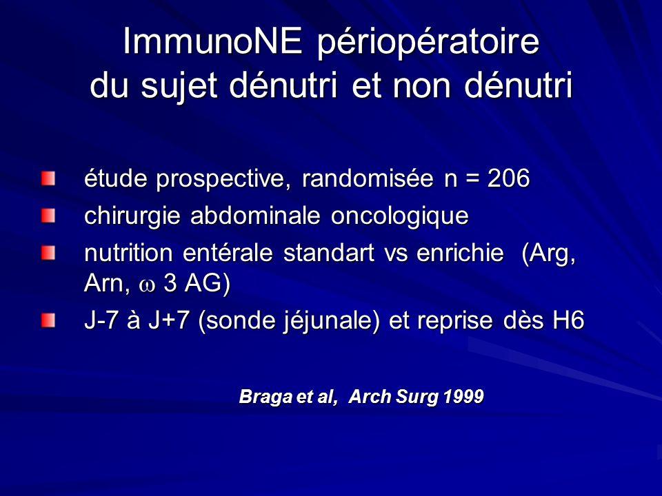 ImmunoNE périopératoire du sujet dénutri et non dénutri