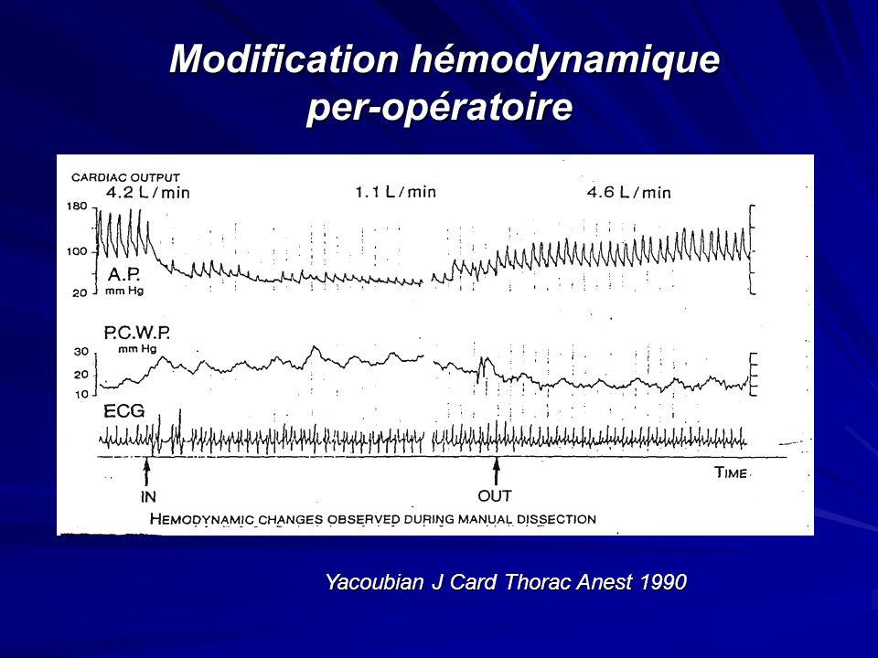 Modification hémodynamique per-opératoire