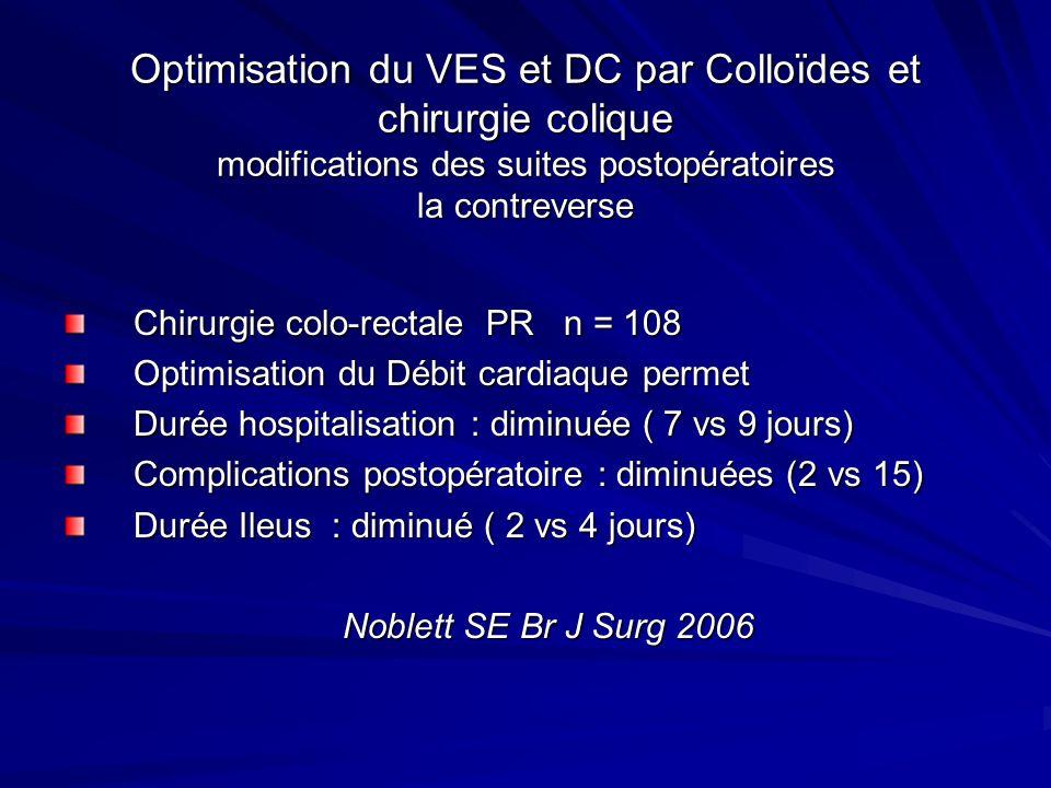 Optimisation du VES et DC par Colloïdes et chirurgie colique modifications des suites postopératoires la contreverse