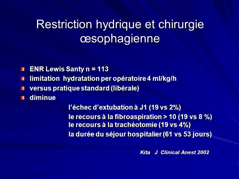Restriction hydrique et chirurgie œsophagienne