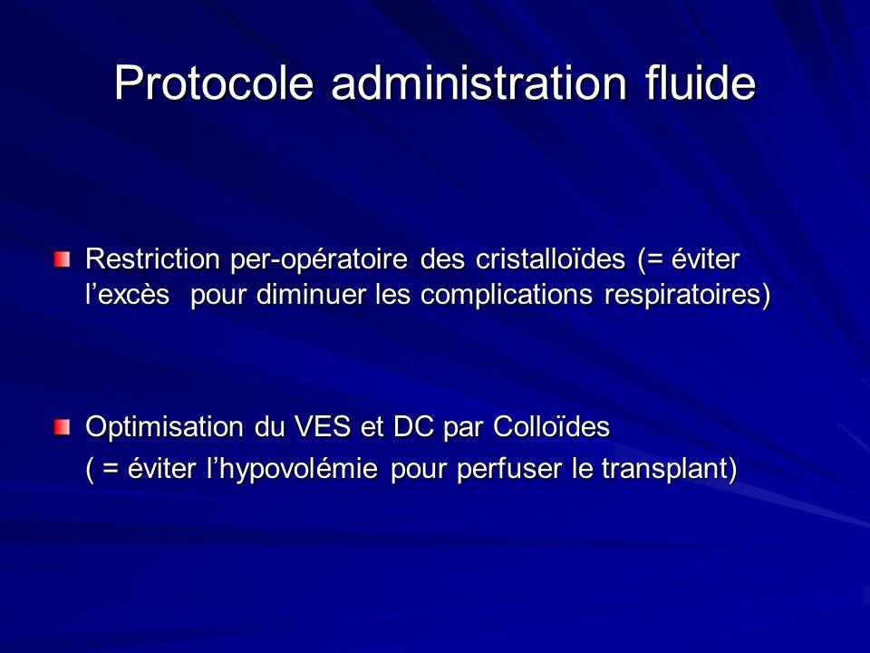 Protocole administration fluide