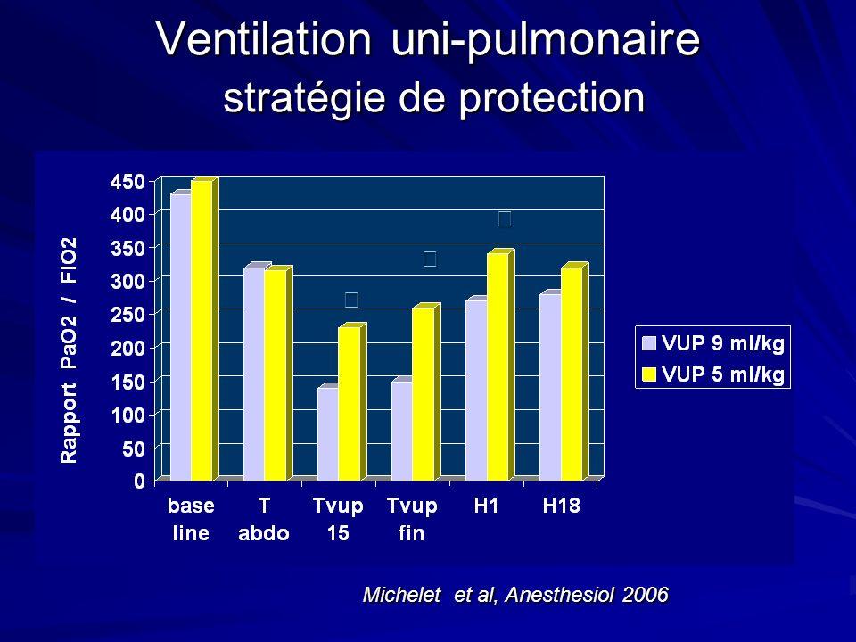 Ventilation uni-pulmonaire stratégie de protection