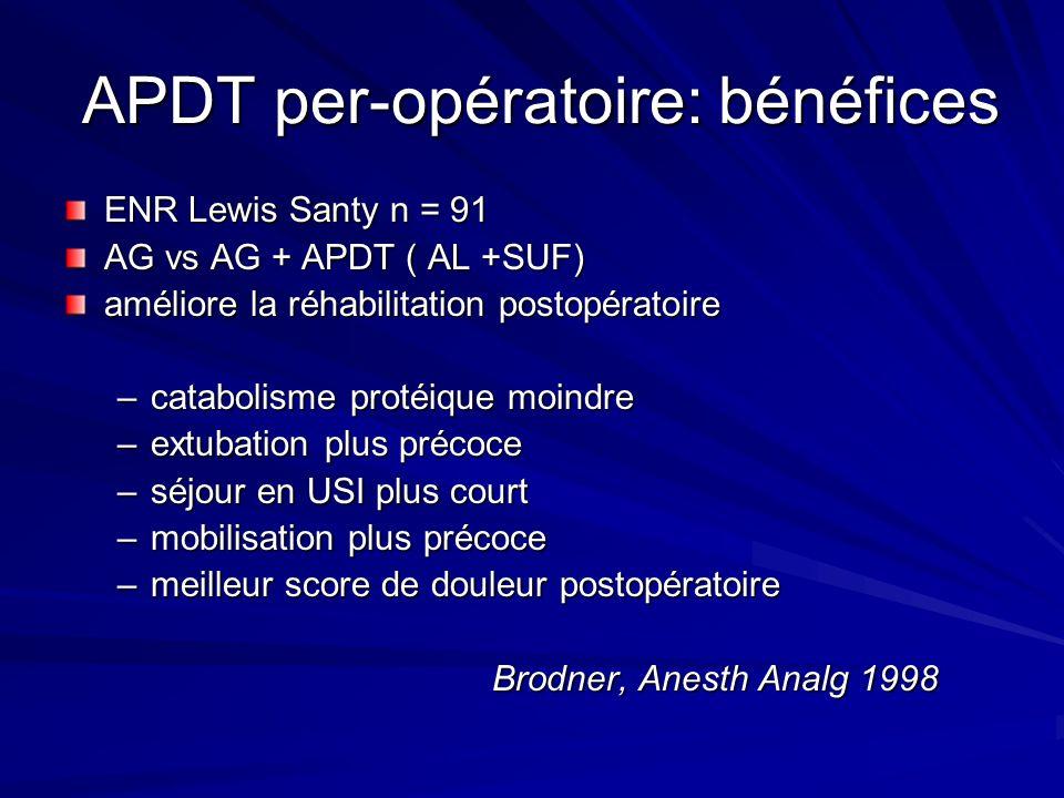 APDT per-opératoire: bénéfices