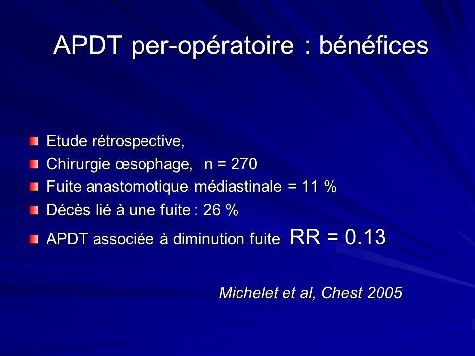 APDT per-opératoire : bénéfices