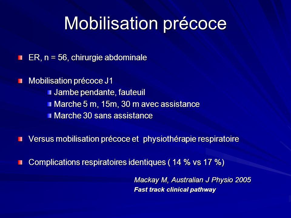Mobilisation précoce ER, n = 56, chirurgie abdominale. Mobilisation précoce J1. Jambe pendante, fauteuil.