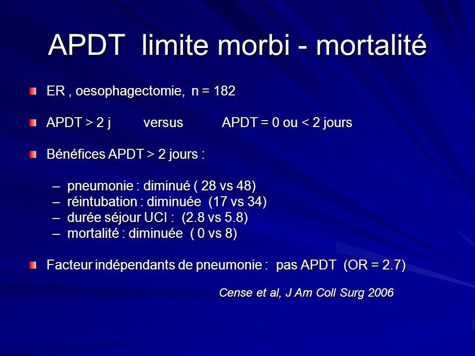 APDT limite morbi - mortalité