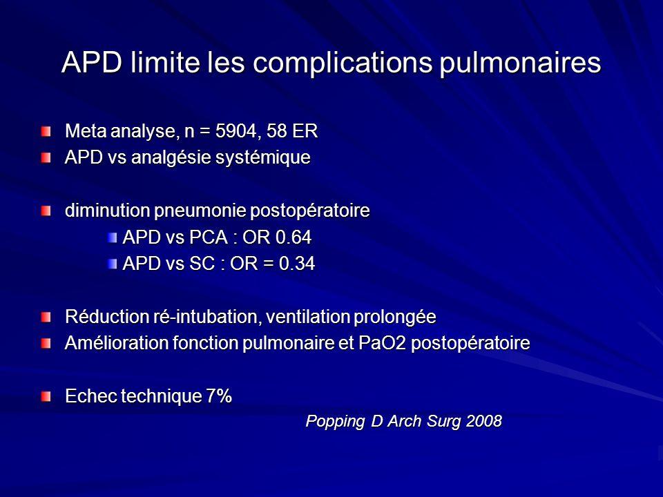 APD limite les complications pulmonaires