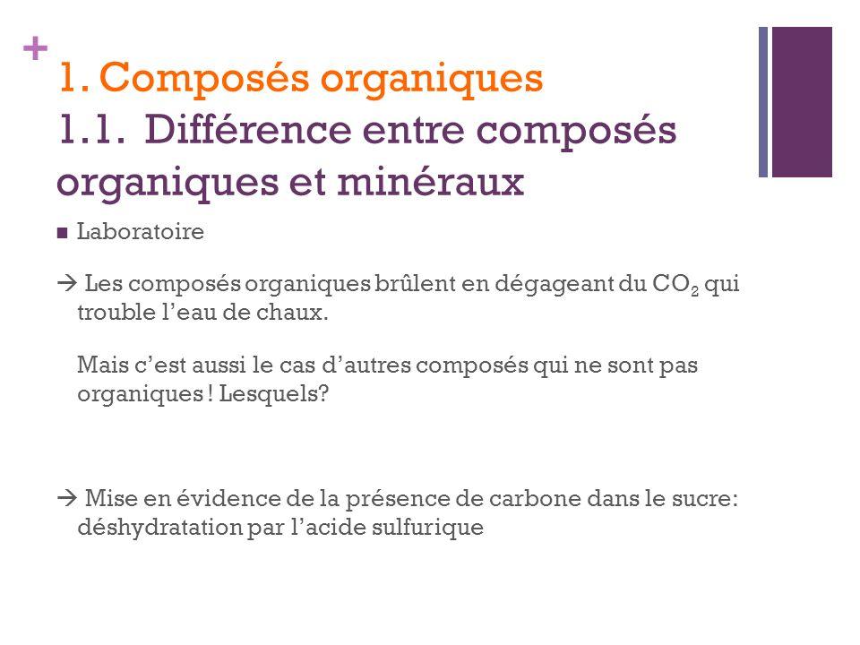 Elements de chimie organique ppt t l charger for Difference entre chaux hydraulique et chaux aerienne