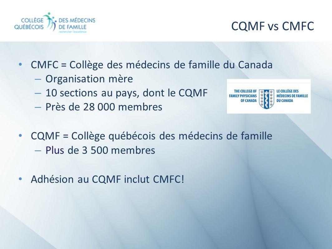 CQMF vs CMFC CMFC = Collège des médecins de famille du Canada