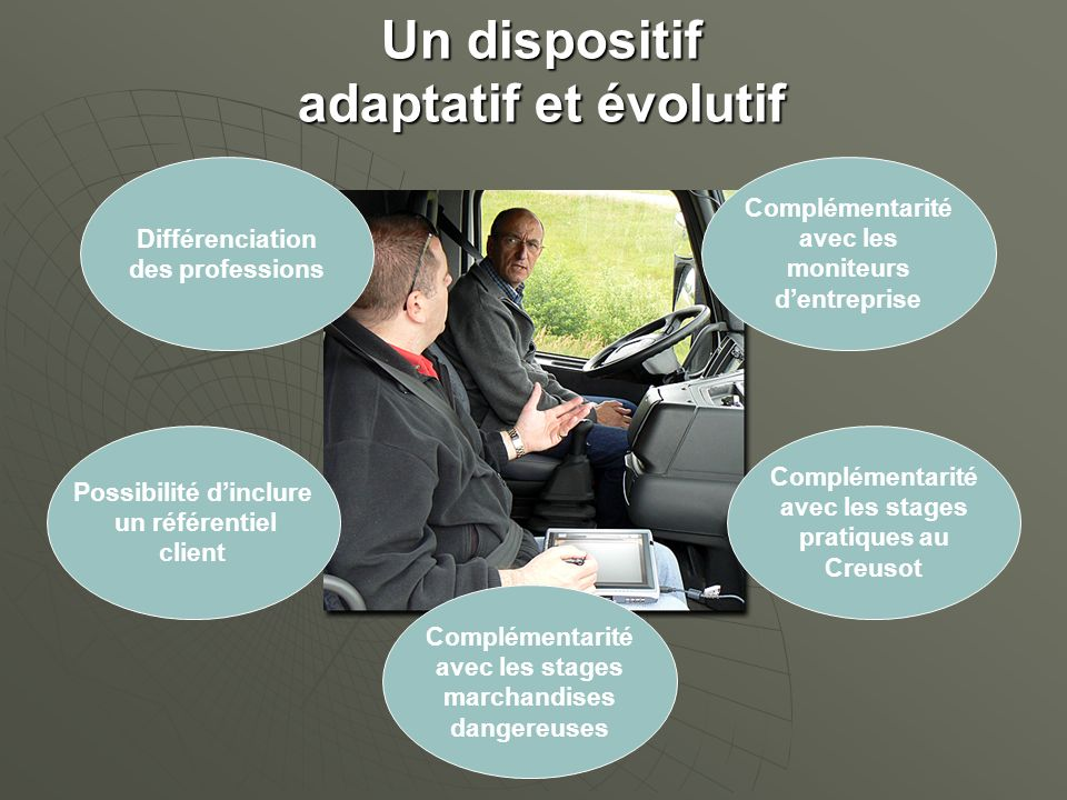 Un dispositif adaptatif et évolutif